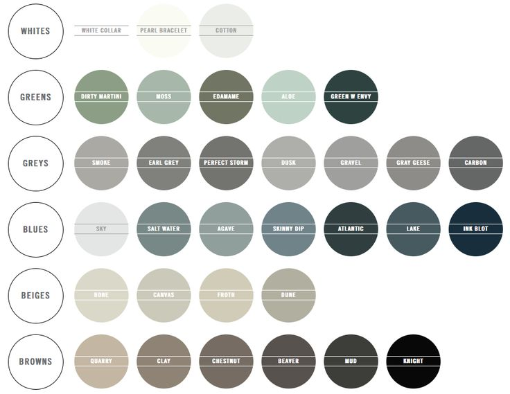 Color Palettes For Home 237 best good color palettes for your home images on pinterest