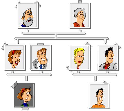 Image pour apprendre le français avec le vocabulaire de la famille. Application à retrouver sur http://lexiquefle.free.fr