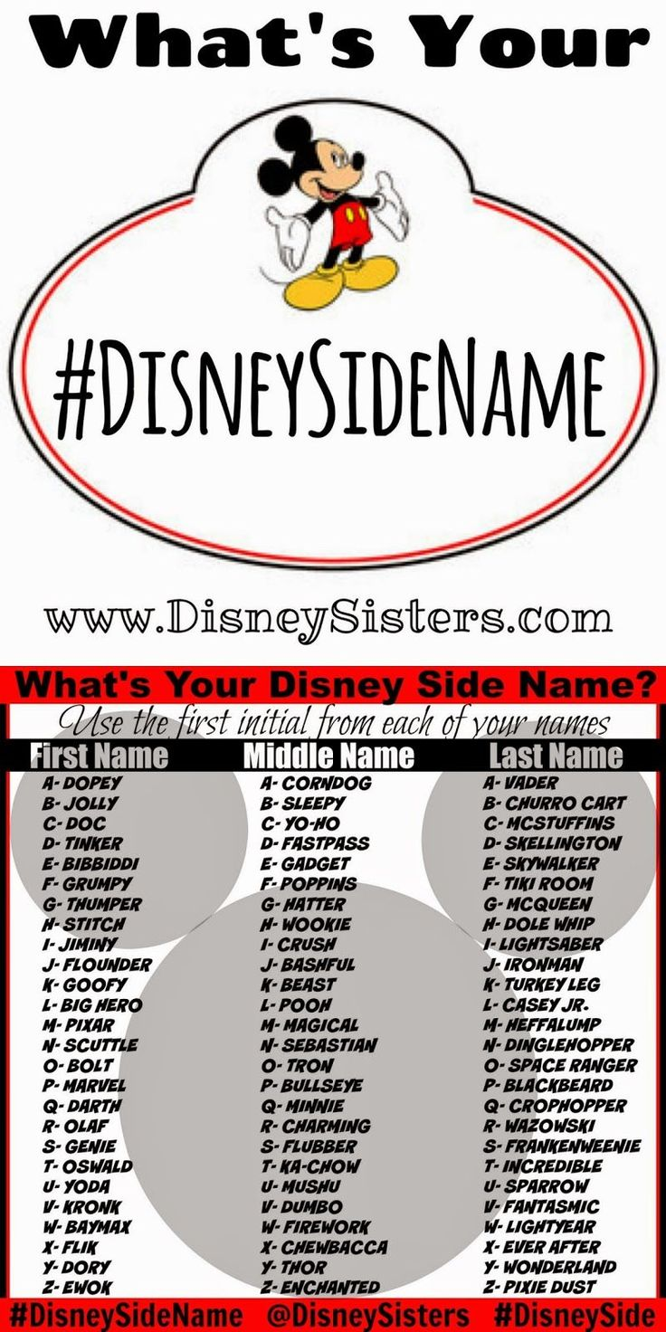 Disney Sisters: What's Your Disney Side Name? #DisneySide