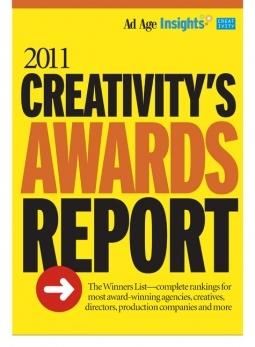 Ad Age's Creativity 50: A Conversation with Zugara's Matthew Szymczyk