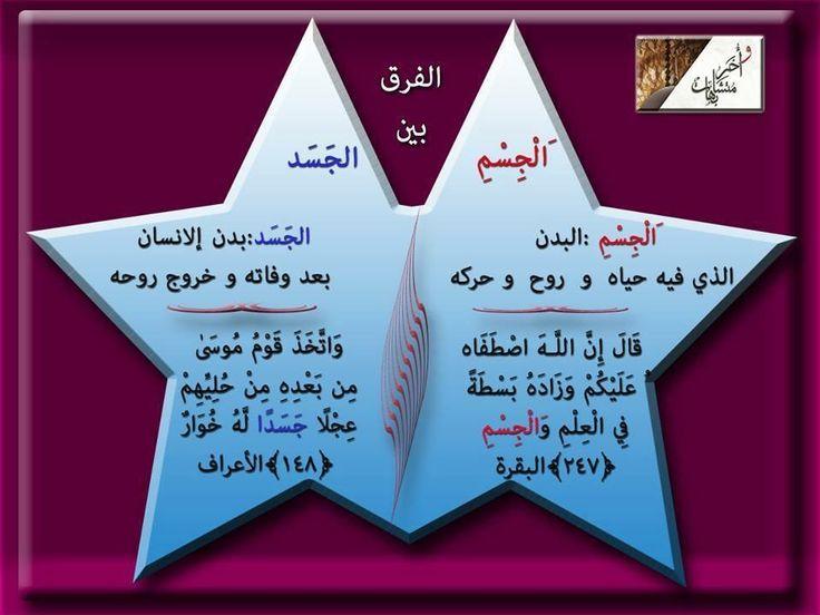 الجسم الجسد Islam Facts Islam Beliefs Islamic Quotes Quran