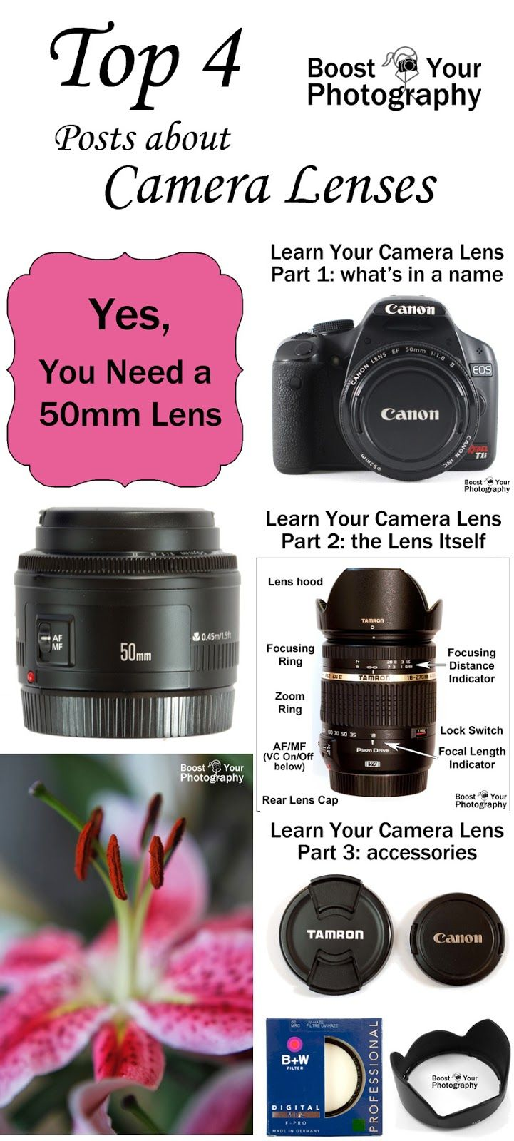 Top 4 Posts about Camera Lenses | Boost Your Photography