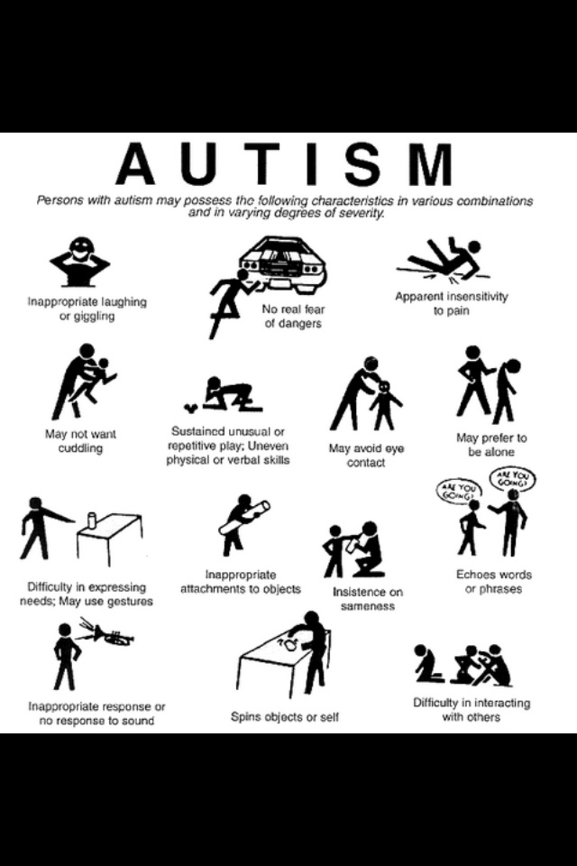 68 best disability awareness images on Pinterest