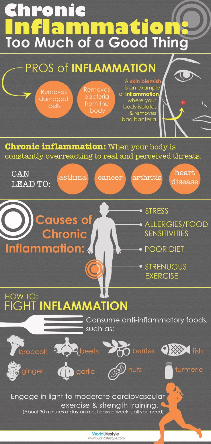 Find out how to fight body inflammation with an anti-inflammatory diet #health #infographic