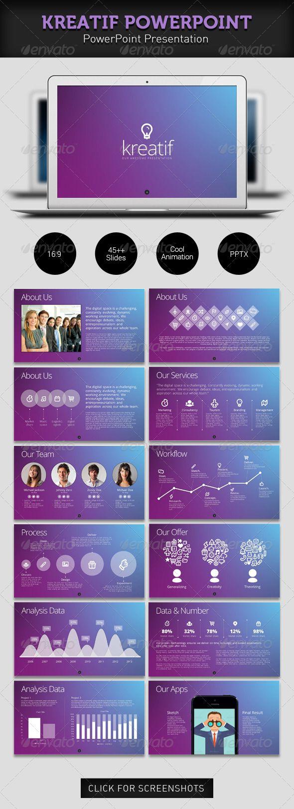Kreatif Minimal PowerPoint