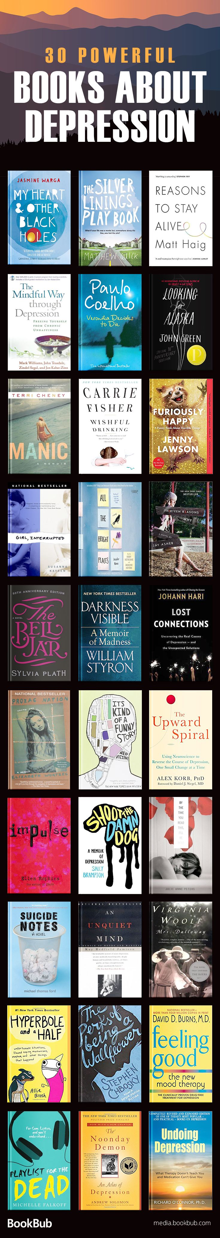 A reading list of books about depression and mental illness that is worth reading. Including great book recommendations for women, men, and young adults.