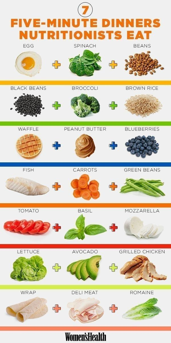 For three-ingredient healthy meals that are easy AF. | 17 Kitchen Cheat Sheets To Help You Eat Healthier In 2016