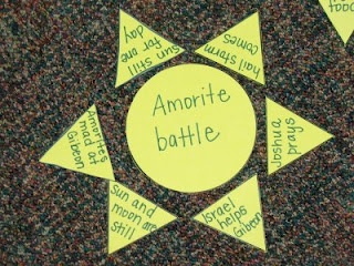 SUN STANDS STILL  Joshua 7-10  Reviewing the 3 events leading up to the battle of the sun standing still. You will need 4 yellow circles (the center of the sun) and yellow triangles (the rays of the sun). On each circle write one of the following events: First Ai Battle, Second Ai Battle, Gilgal treaty, Amonite battle. On the triangles write descriptions of these events. The children will match the descriptions to the events and make 4 suns in the process...