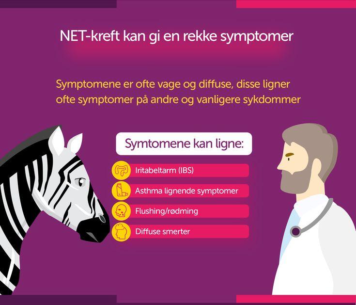 Net-kreft symptomene ligner ofte symptomer for andre og vanligere sykdommer, som irritabel tarm, IBS, asthma, flushing og engstelse