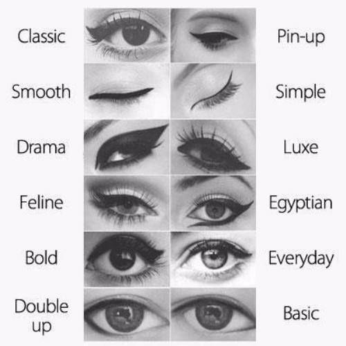 Verschillende soorten eyeliner stijlen