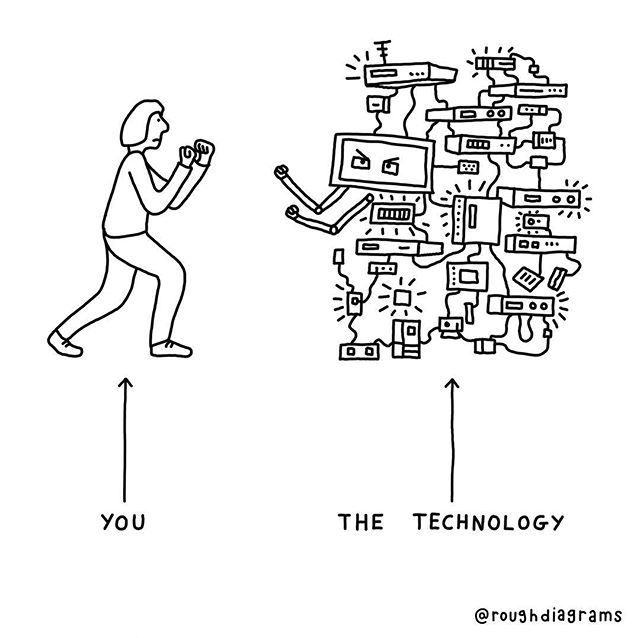 You Vs Technology Diagram Also Available As A T Shirt Via Link In