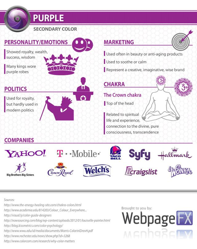 Psychology Of Colour In Design And Marketing   Infographic