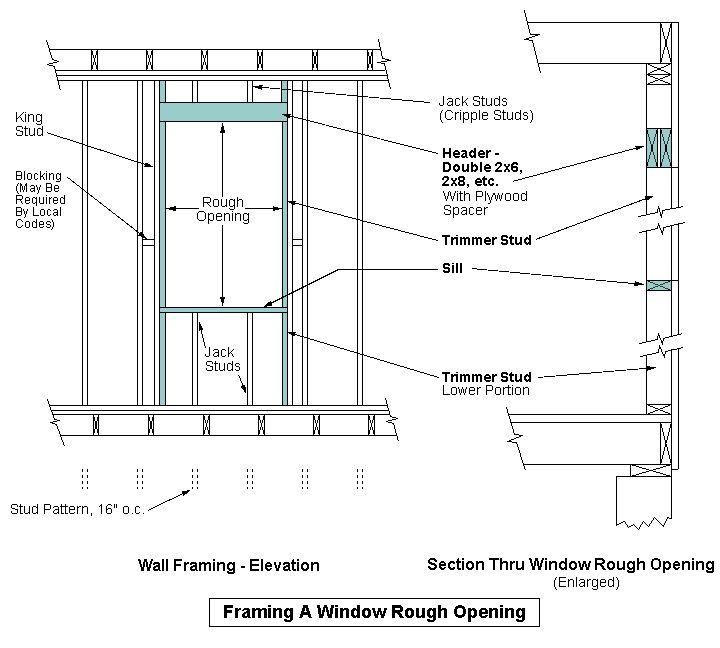 8 best images about residential wood framing details on - Wood Framing Details
