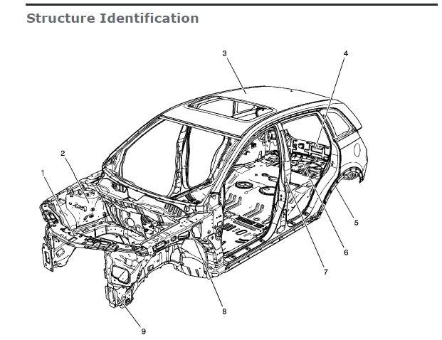Download Free 2008 2010 Chevrolet Captiva Saturn Vue Opel Antara Workshop Service Repair Manual Chevrolet Captiva Chevrolet Opel