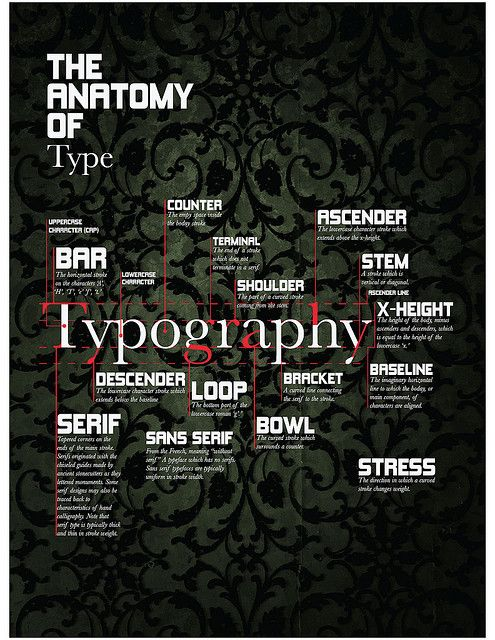 Typography poster by T.Johnston, via Flickr