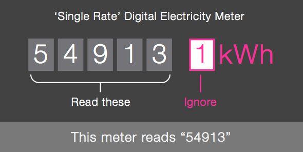 Single Rate Digital Electricity Meter