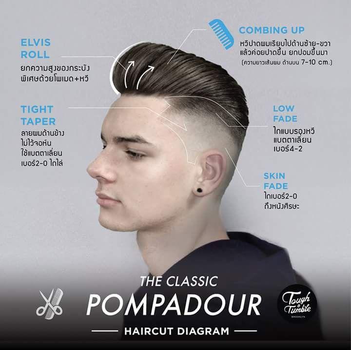 Como hacer el corte de cabello 7