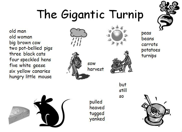A writing mat with vocabulary to support retelling of 'The Gigantic Turnip' (following version by Aleksei Tolstoy & Niamh Sharkey).