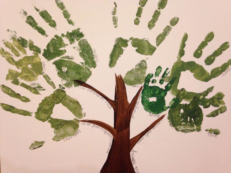 58 besten Family Tree Bilder auf Pinterest | Selbstgemachte ...
