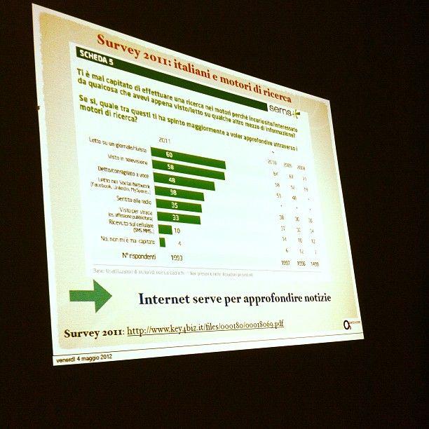 """Corso ufficio stampa e web 2.0: ricerca Survey 2011 """"Italiani e motori di ricerca"""""""