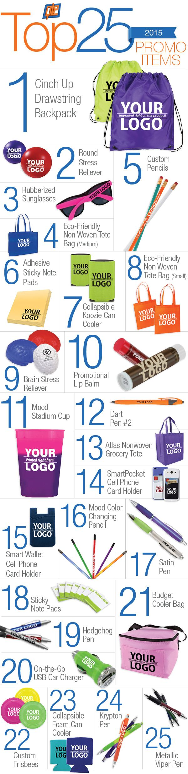Use #promotionalproducts to #market your #brand! Read: QLP's Top 25 Promotional Products of 2015 For more info, visit our website at www.promo2u.com