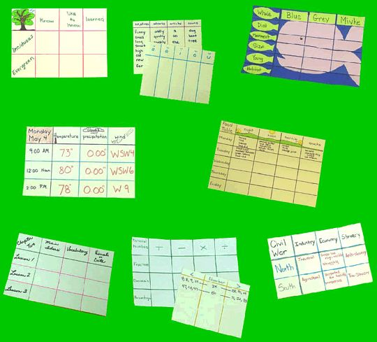 Folded Charts & Tables  Elementary Level Ideas