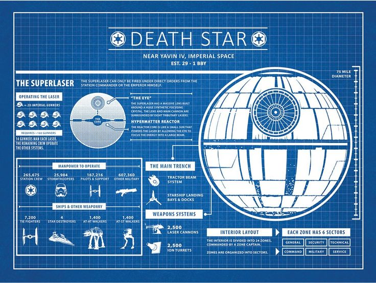 377 best art posters images on pinterest art posters movie star wars death star blueprint graphic art poster in blue gridwhite ink malvernweather Images