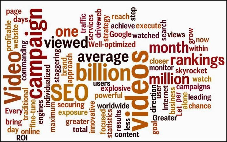 """The 4 """"Must-Haves"""" of Getting Video Ranked on the First Page of Google"""