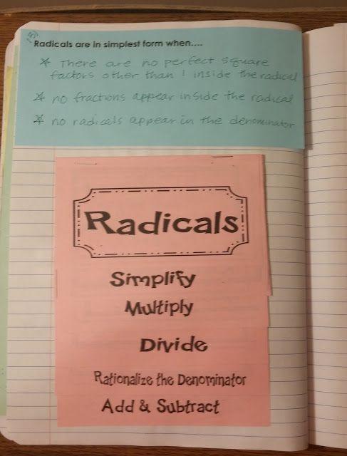 Beautiful Math: Simplifying Radicals
