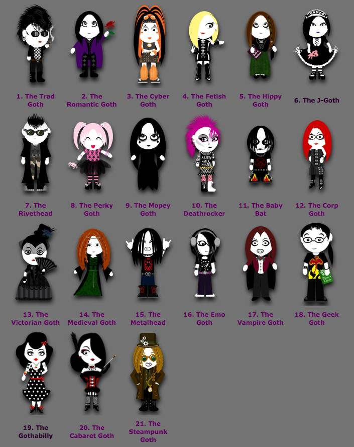 The 'flavors' of goth - how cute! I'll confess to donning a couple of these looks back in the day...
