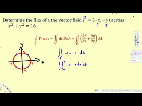 Flux Form of Green's Theorem  - Vector Calculus