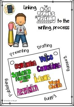 6+1 Traits of Writing and the writing process US SpellingThese 6+1 Traits of Writing Posters  will help you see how easily each trait fits into the writing process. There are 6 poster in total. A B&W copy and a color copy with or without details of each trait.