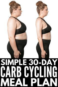 The Carb Cycling Diet for Beginners: 30 Days of Carb Cycling Recipes