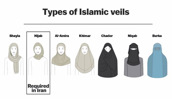 Las mujeres iraníes publican fotos con su melena al viento para protestar por la estricta ley del hijab
