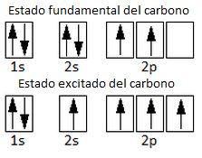 Para obtener la configuración o estructura electrónica de un átomo, es decir, cómo están distribuidos los electrones en los distintos nivele...