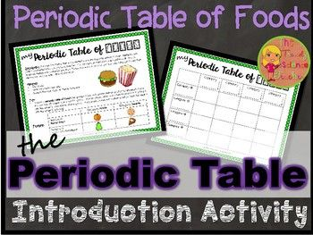 """Provide your students with a strong connection between the Periodic Table and its organization with this PERIODIC TABLE INTRODUCTION ACTIVITY! Students are charged with the task of creating a """"Periodic Table of Foods"""" that mimics the REAL periodic table in that groups/families and periods contain """"foods"""" with similar characteristics.This activity is a GREAT way to introduce the Periodic Table and is sure to provide your students with an engaging """"hook"""" to a new…"""