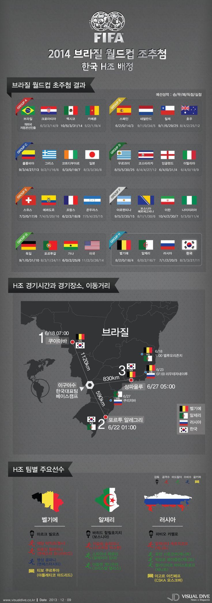 """[인포그래픽] 브라질 월드컵, 한국 H조 배정…16강 진출팀은? #worldcup / #Infographic"""" ⓒ 비주얼다이브 무단 복사·전재·재배포 금지"""