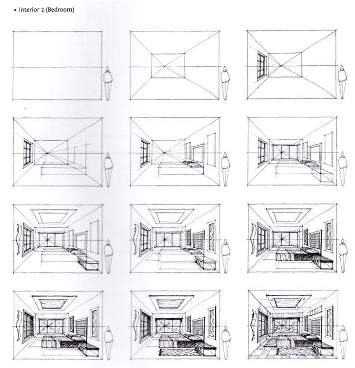 Disegnare in prospettiva disegno prospettico punto di for Disegnare piantina stanza