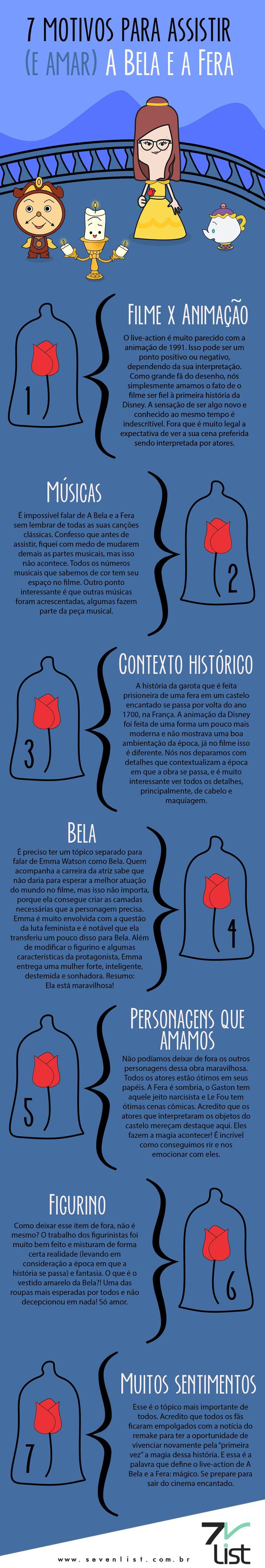 Um dos filmes mais aguardados para 2017 já está em cartaz e nós viemos falar sobre ele. Confira 7 motivos para assistir (e amar) A Bela e a Fera. #SevenList #Disney #Princesas #Bela #BelaeaFera #Beautyandthebeast #Emmawatson #GirlPower #France #Gaston #Design #Art #Infografico