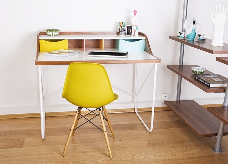 """Createdby working table """"workspace"""""""