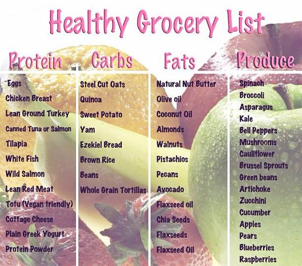 Healthy Grocery List Lose Weight Get In Shape Exercise Motivation Success