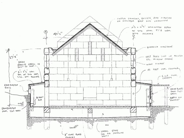 201 Best Images About Technical Drawings On Pinterest