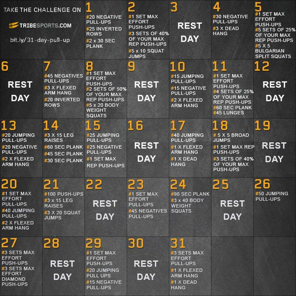 17 Best images about Fitness - Workout Plans on Pinterest | Burpee ...