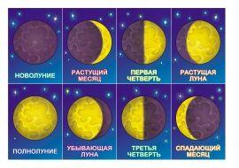 Новолуние рост луны полнолуние старение луны в картинках, блестящие хорошего