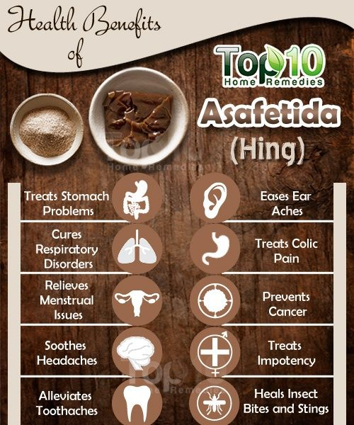 Asafetida, also known as hing, is a latex gum extracted from several species of a perennial herb, Ferula. It is available in the market as a solid brick or smaller pieces, as well as in tablet or powder form. This potent-smelling spice is commonly used in Persian and Indian cooking for flavoring, food preservation and fragrance. …