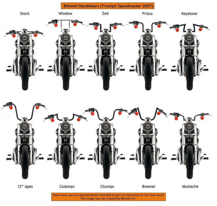 Diagram of some biltwell handlebars. CLICK on photo to see more!