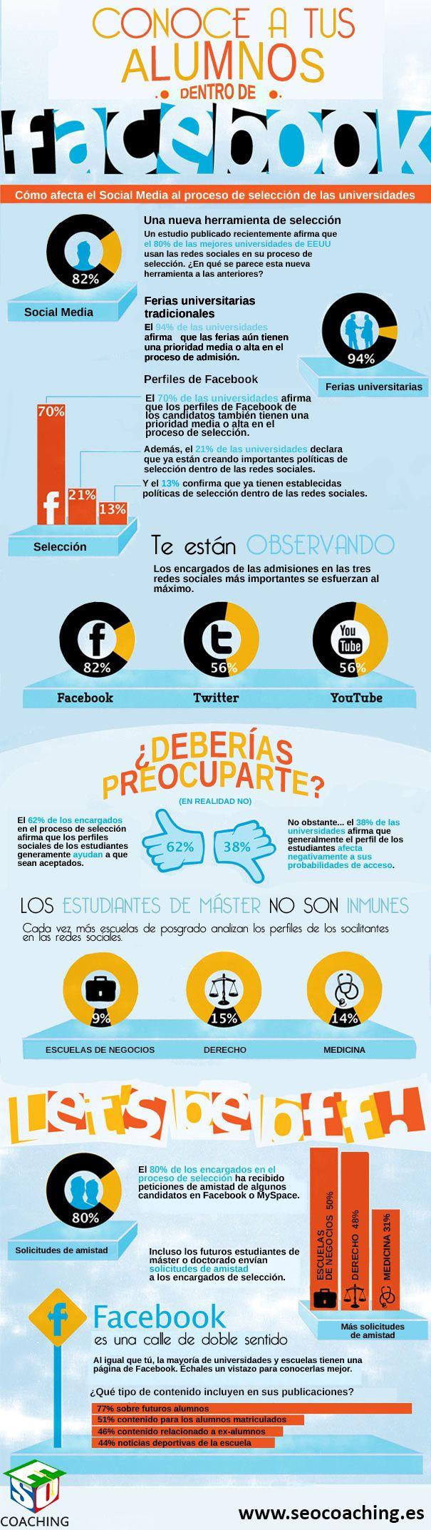 Conoce A Tus Alumnos Dentro De FaceBook #infografia #infographic # Socialmedia #education