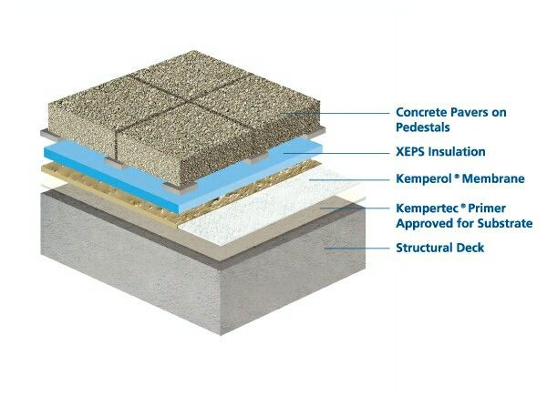 19 Best Eco Friendly Roofing Images On Pinterest Eco