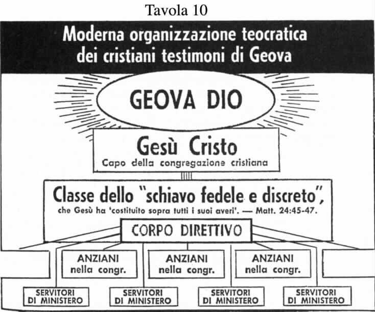 """Tutta la verità sui """"Testimoni di Geova"""" a cura di : Silvano Pagliarin di www.annunciazione.tv con l'ospite speciale : Rocco Politi, ex anziano dei testimone di Geova."""