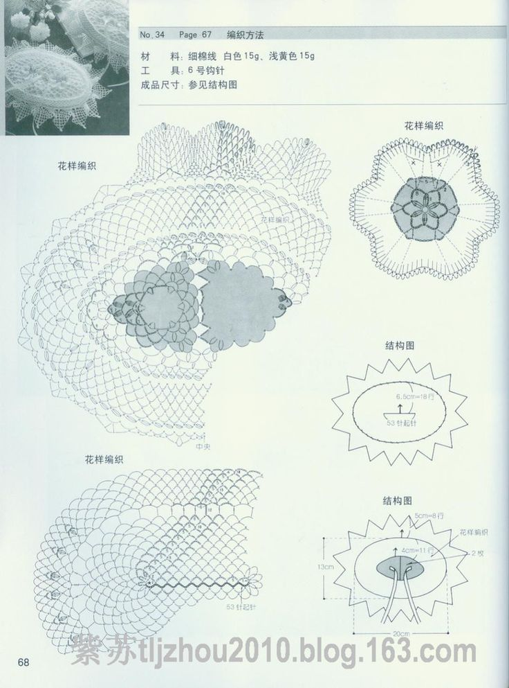 Free Crochet Doily Patterns   AllFreeCrochet.com